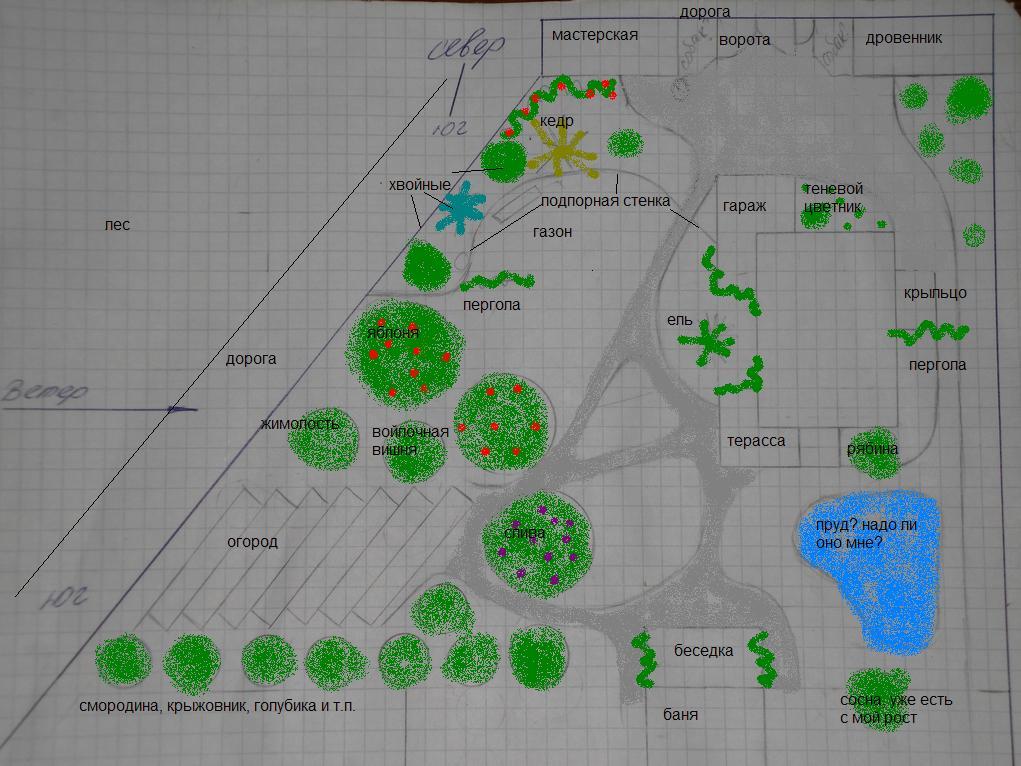 Участок с ноля для нулевого садовода-огородника Index